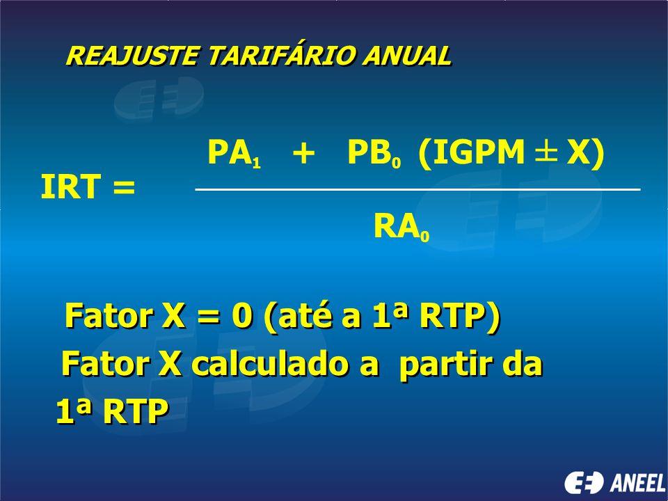 PA 1 + PB 0 (IGPM ± X) REAJUSTE TARIFÁRIO ANUAL RA 0 IRT = Fator X = 0 (até a 1ª RTP) Fator X calculado a partir da 1ª RTP Fator X = 0 (até a 1ª RTP)