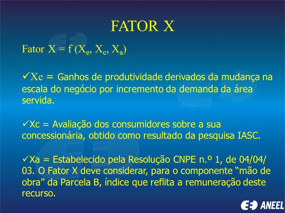FATOR X Fator X = f (X e, X c, X a ) Xe = Ganhos de produtividade derivados da mudança na escala do negócio por incremento da demanda da área servida.