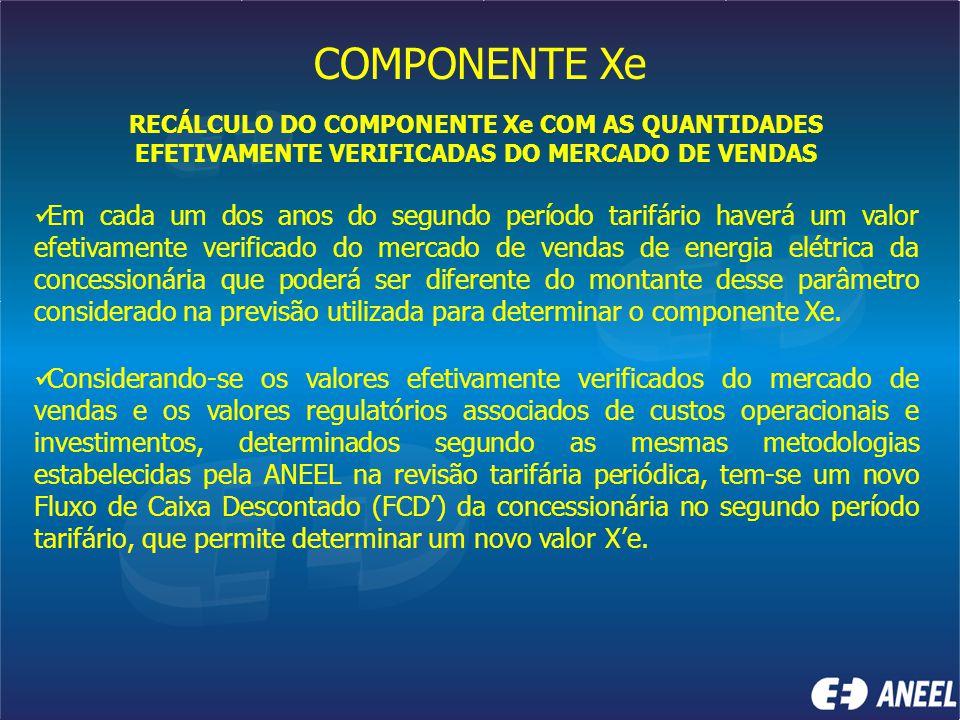 COMPONENTE Xe RECÁLCULO DO COMPONENTE Xe COM AS QUANTIDADES EFETIVAMENTE VERIFICADAS DO MERCADO DE VENDAS Em cada um dos anos do segundo período tarif