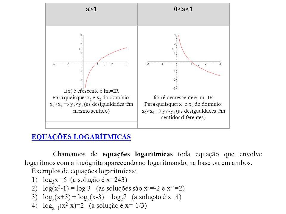 a>10<a<1 f(x) é crescente e Im=IR Para quaisquer x 1 e x 2 do domínio: x 2 >x 1  y 2 >y 1 (as desigualdades têm mesmo sentido) f(x) é decrescente e I