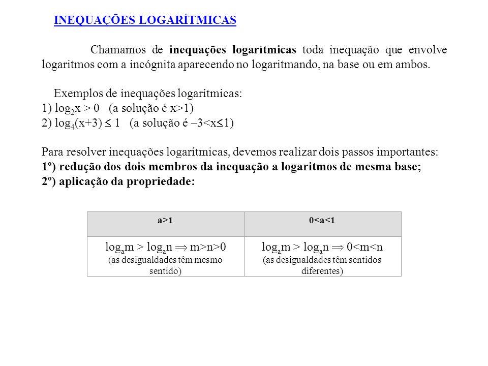 INEQUAÇÕES LOGARÍTMICAS Chamamos de inequações logarítmicas toda inequação que envolve logaritmos com a incógnita aparecendo no logaritmando, na base