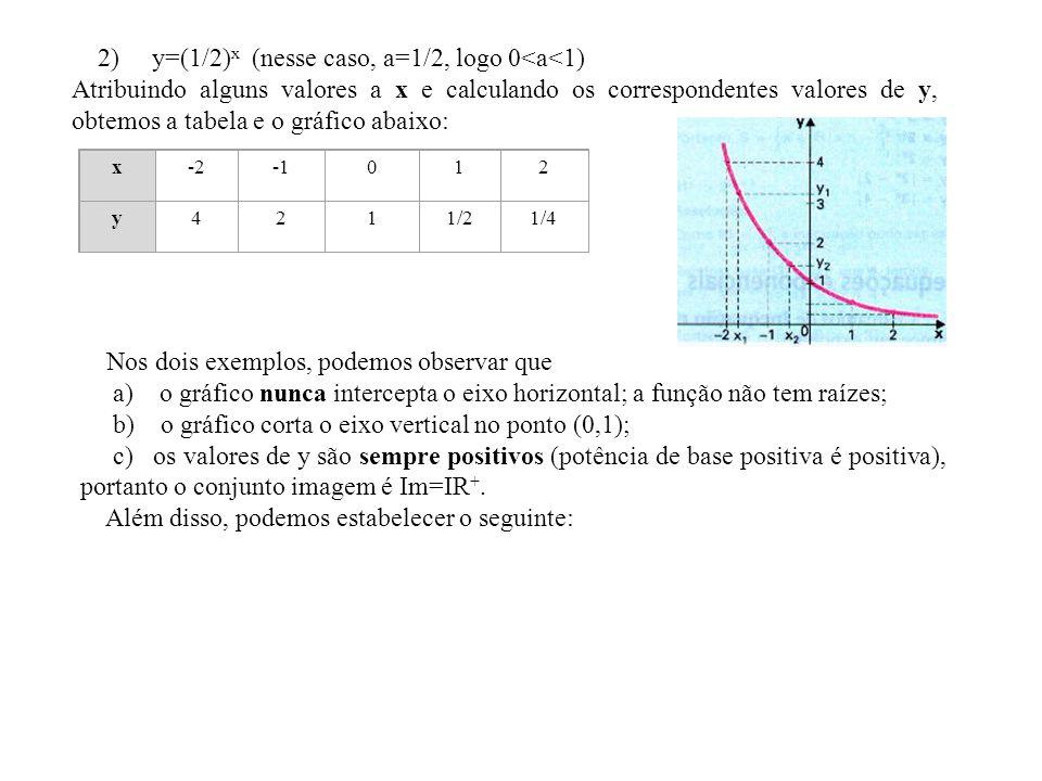 2) y=(1/2) x (nesse caso, a=1/2, logo 0<a<1) Atribuindo alguns valores a x e calculando os correspondentes valores de y, obtemos a tabela e o gráfico
