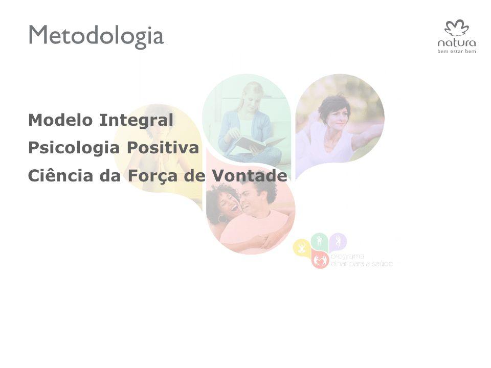Metodologia Modelo Integral Psicologia Positiva Ciência da Força de Vontade