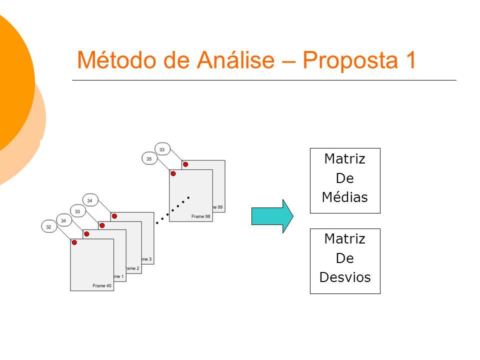 Método de Análise – Proposta 1 Matriz De Médias Matriz De Desvios