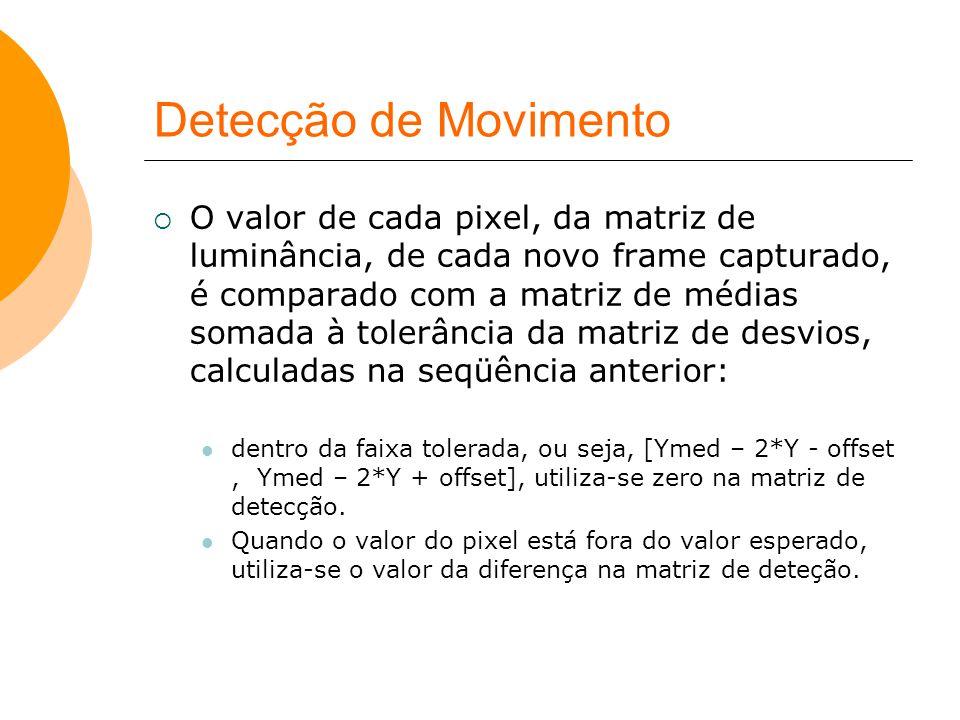 Detecção de Movimento  O valor de cada pixel, da matriz de luminância, de cada novo frame capturado, é comparado com a matriz de médias somada à tole