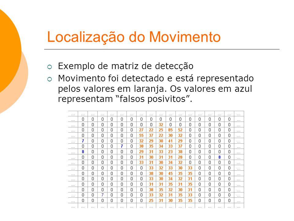 Localização do Movimento  Exemplo de matriz de detecção  Movimento foi detectado e está representado pelos valores em laranja. Os valores em azul re
