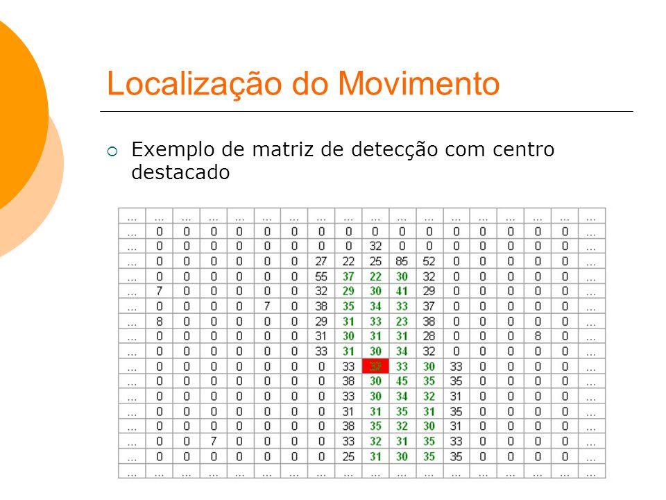 Localização do Movimento  Exemplo de matriz de detecção com centro destacado