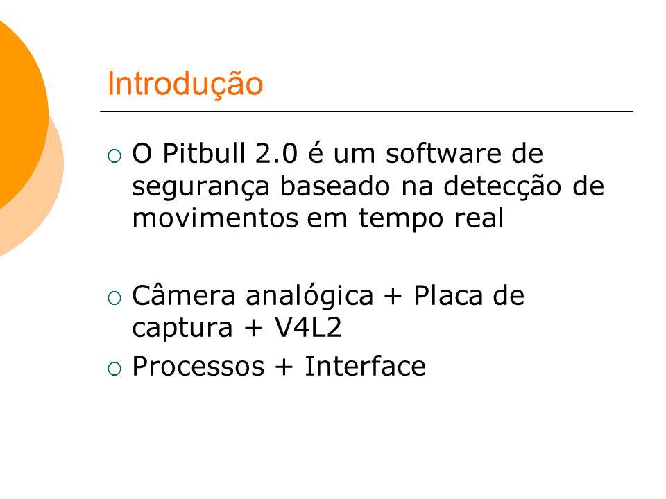 Introdução  O Pitbull 2.0 é um software de segurança baseado na detecção de movimentos em tempo real  Câmera analógica + Placa de captura + V4L2  P