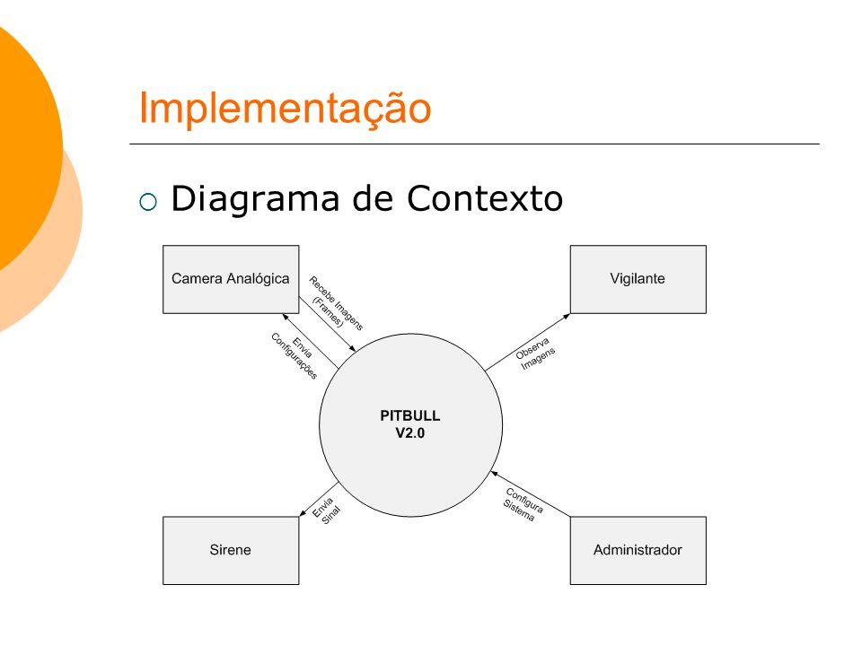 Implementação  Diagrama de Contexto