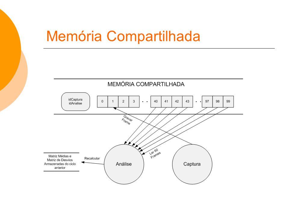 Memória Compartilhada