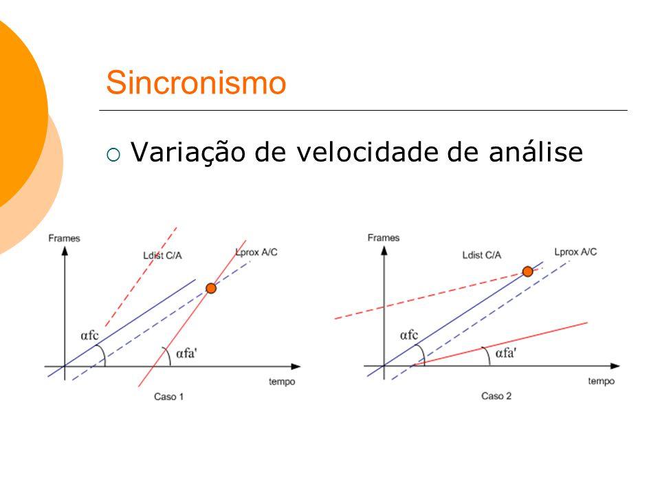 Sincronismo  Variação de velocidade de análise