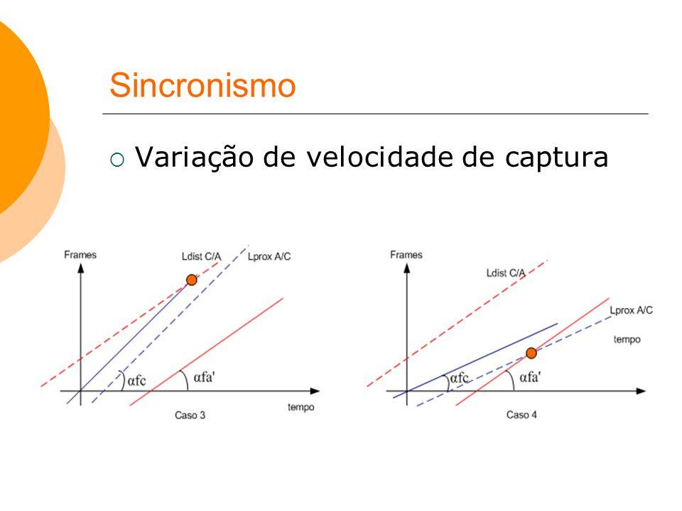 Sincronismo  Variação de velocidade de captura
