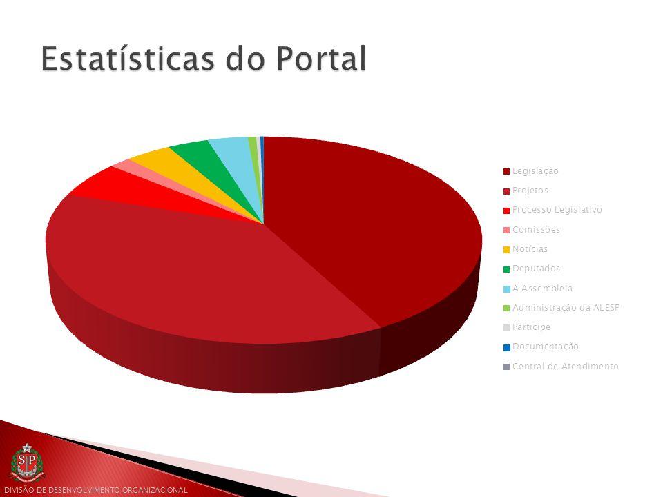 DIVISÃO DE DESENVOLVIMENTO ORGANIZACIONAL