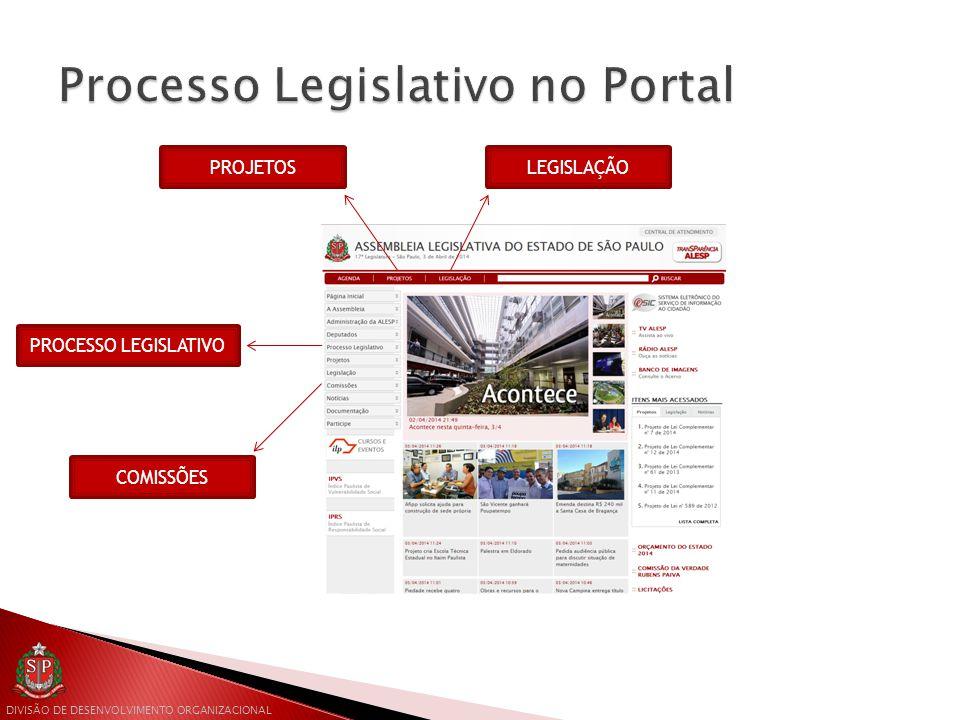 DIVISÃO DE DESENVOLVIMENTO ORGANIZACIONAL  Regimento Interno  Questões de Ordem  Proposições (Projetos)  Processos  Sessões Plenárias  Votações no Plenário  Ordem do Dia  Pauta  Manual do Processo Legislativo  Consolidação de Leis
