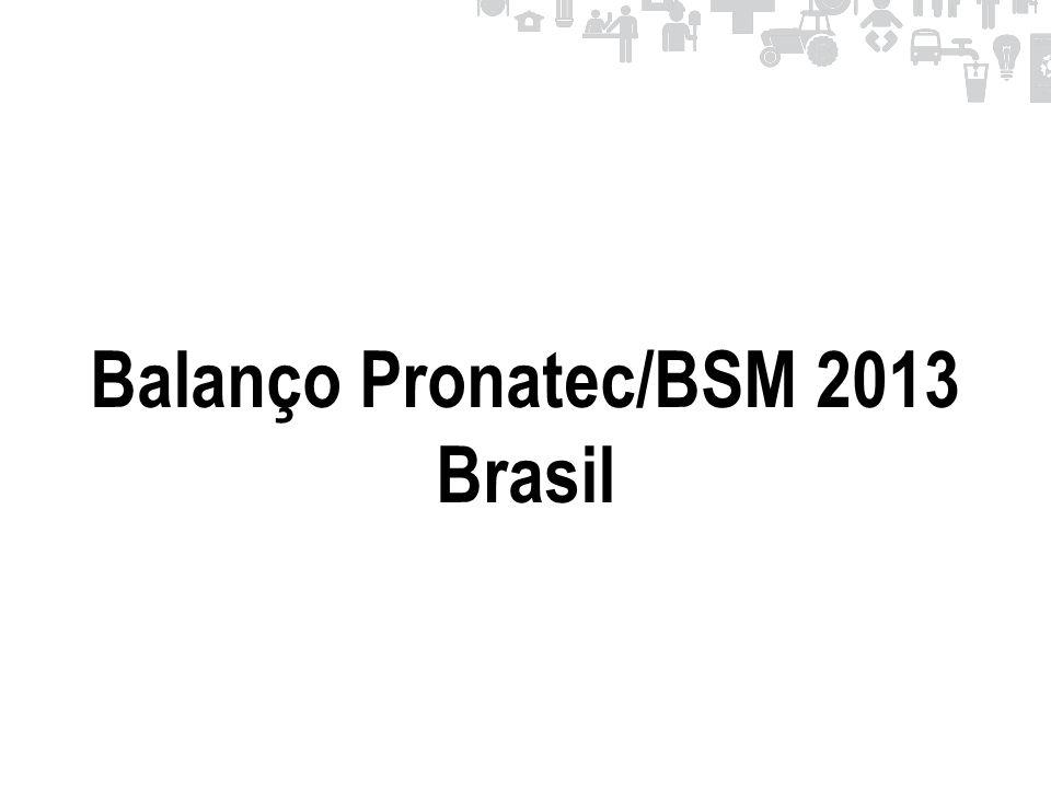 Balanço Pronatec/BSM 2013 Brasil