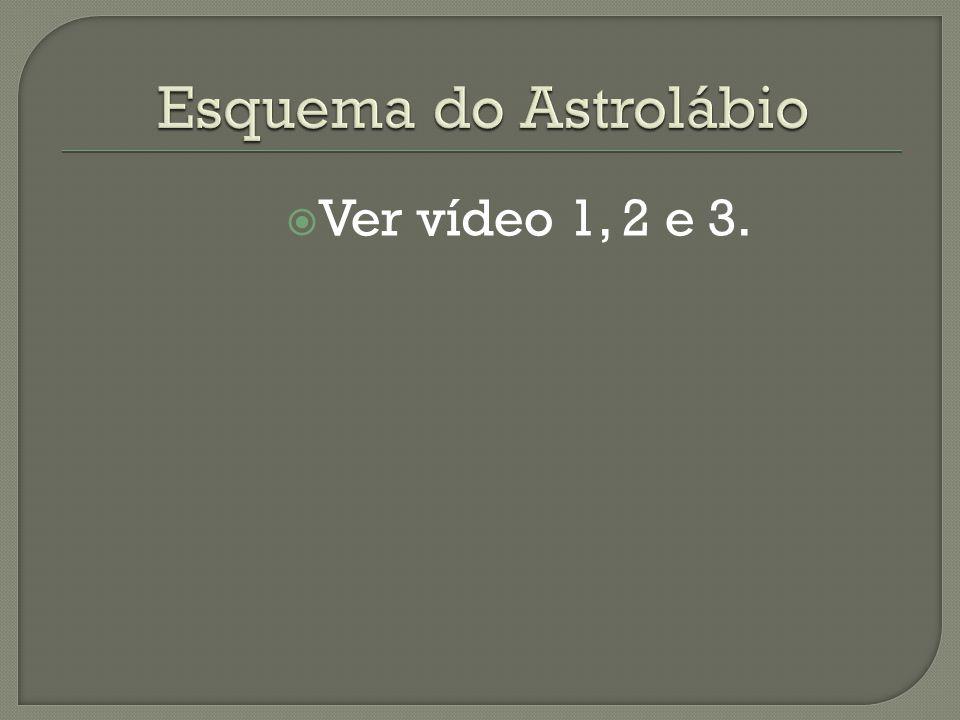 Ver vídeo 1, 2 e 3.