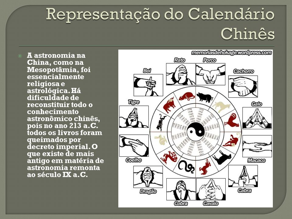  A astronomia na China, como na Mesopotâmia, foi essencialmente religiosa e astrológica. Há dificuldade de reconstituir todo o conhecimento astronômi