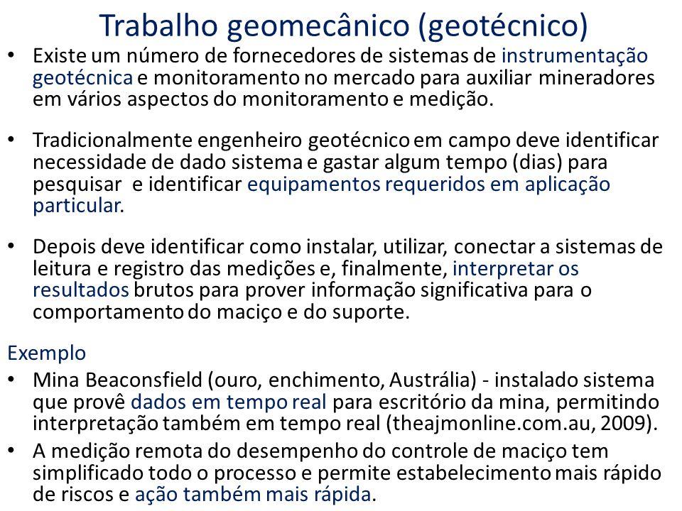 Trabalho geomecânico (geotécnico) Existe um número de fornecedores de sistemas de instrumentação geotécnica e monitoramento no mercado para auxiliar mineradores em vários aspectos do monitoramento e medição.