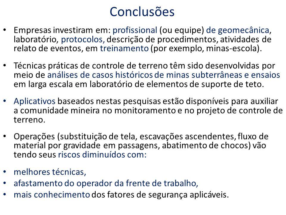 Conclusões Empresas investiram em: profissional (ou equipe) de geomecânica, laboratório, protocolos, descrição de procedimentos, atividades de relato de eventos, em treinamento (por exemplo, minas-escola).
