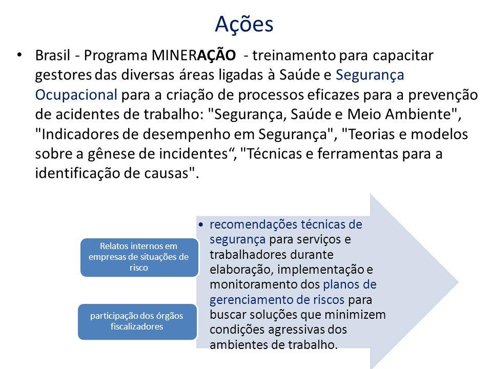 Ações Brasil - Programa MINERAÇÃO - treinamento para capacitar gestores das diversas áreas ligadas à Saúde e Segurança Ocupacional para a criação de processos eficazes para a prevenção de acidentes de trabalho: Segurança, Saúde e Meio Ambiente , Indicadores de desempenho em Segurança , Teorias e modelos sobre a gênese de incidentes , Técnicas e ferramentas para a identificação de causas .