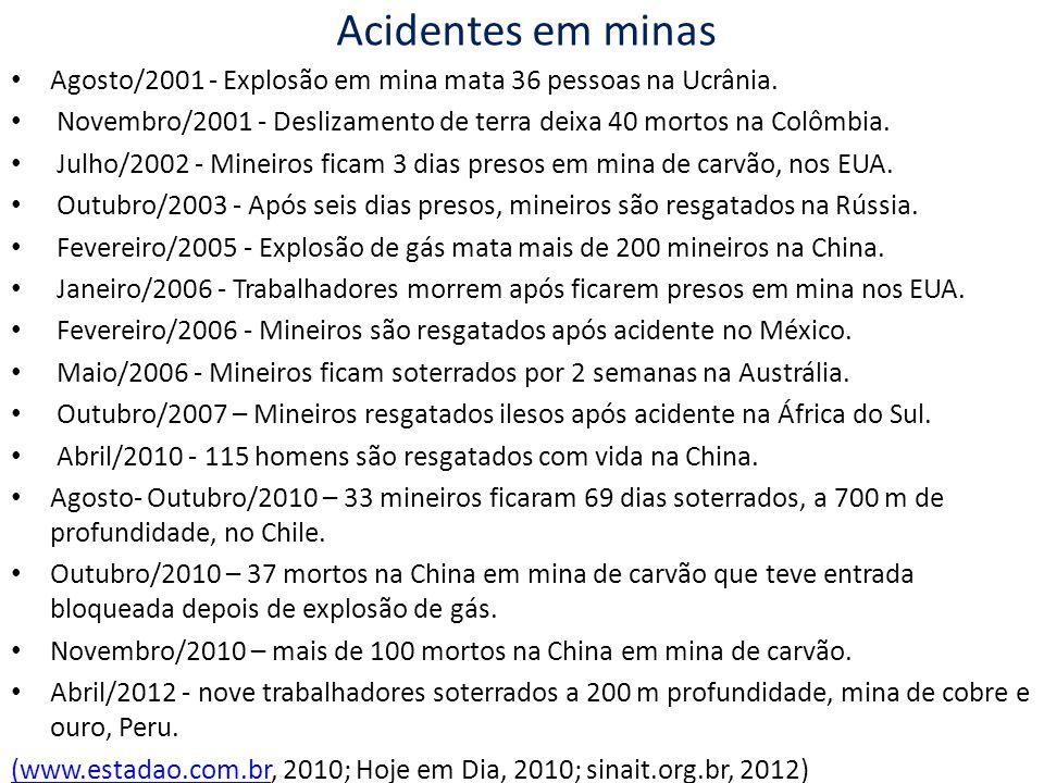 Acidentes em minas Agosto/2001 - Explosão em mina mata 36 pessoas na Ucrânia.