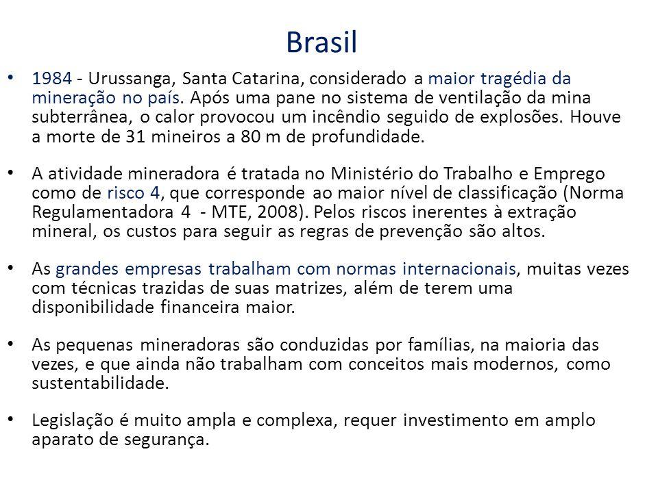 Brasil 1984 - Urussanga, Santa Catarina, considerado a maior tragédia da mineração no país.