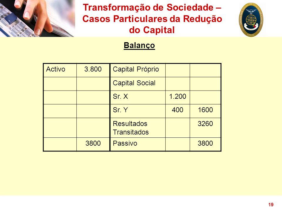 19 Transformação de Sociedade – Casos Particulares da Redução do Capital Activo3.800Capital Próprio Capital Social Sr. X1.200 Sr. Y4001600 Resultados