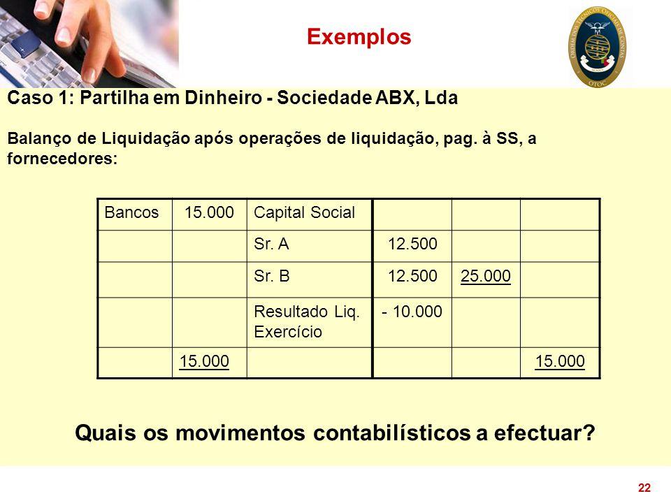 22 Exemplos Caso 1: Partilha em Dinheiro - Sociedade ABX, Lda Balanço de Liquidação após operações de liquidação, pag. à SS, a fornecedores: Bancos15.