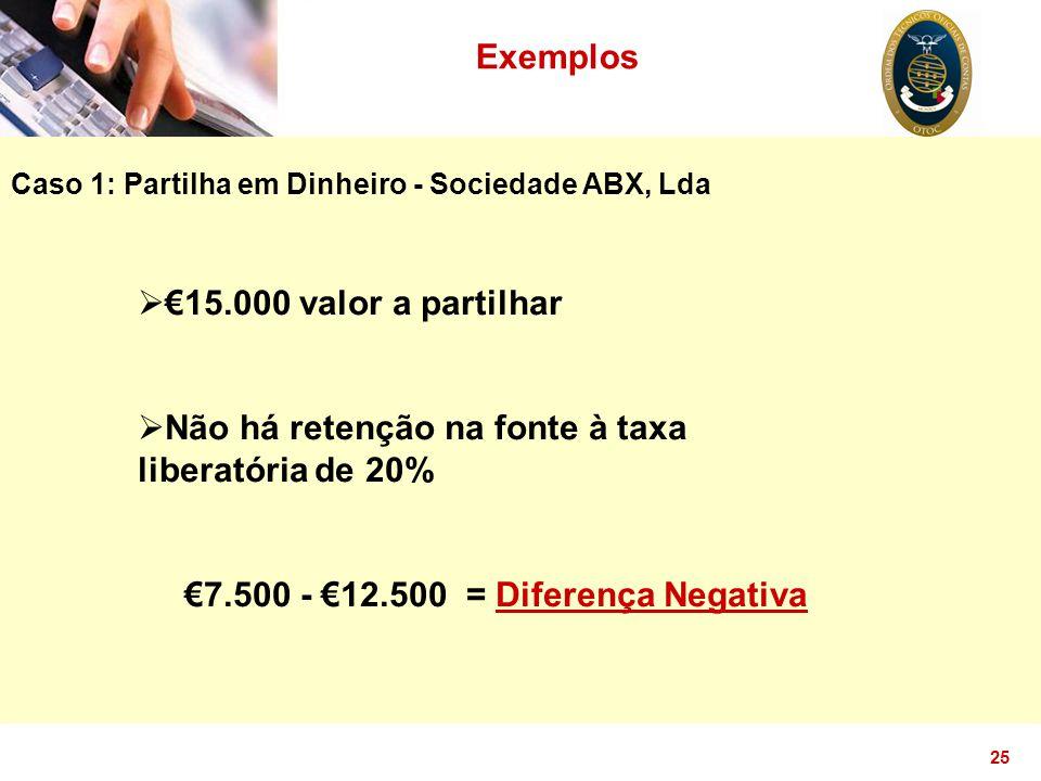 25 Exemplos Caso 1: Partilha em Dinheiro - Sociedade ABX, Lda  €15.000 valor a partilhar  Não há retenção na fonte à taxa liberatória de 20% €7.500