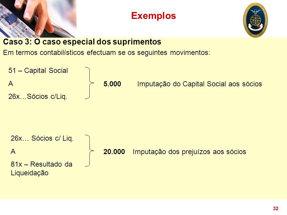 32 Exemplos Caso 3: O caso especial dos suprimentos 51 – Capital Social A 26x…Sócios c/Liq. 5.000 Imputação dos prejuízos aos sócios 26x… Sócios c/ Li
