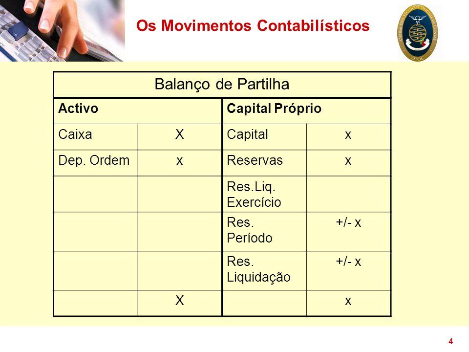 4 Os Movimentos Contabilísticos Balanço de Partilha ActivoCapital Próprio CaixaXCapitalx Dep. OrdemxReservasx Res.Liq. Exercício Res. Período +/- x Re