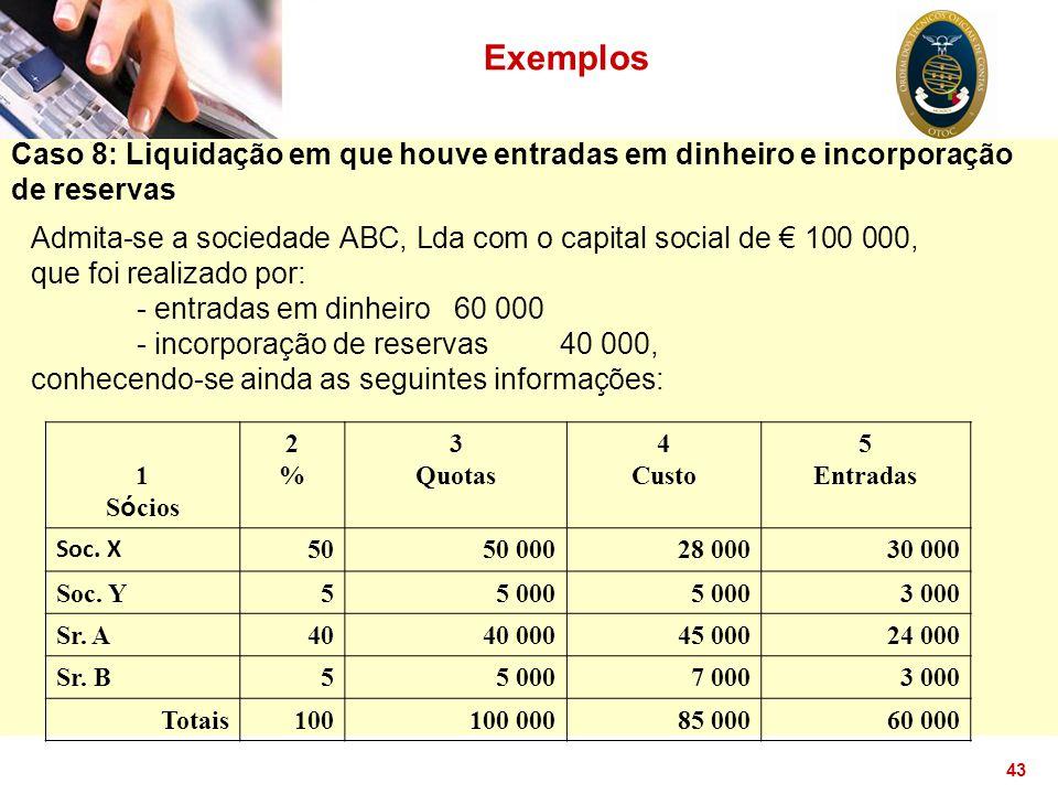 43 Exemplos Caso 8: Liquidação em que houve entradas em dinheiro e incorporação de reservas Admita-se a sociedade ABC, Lda com o capital social de € 1