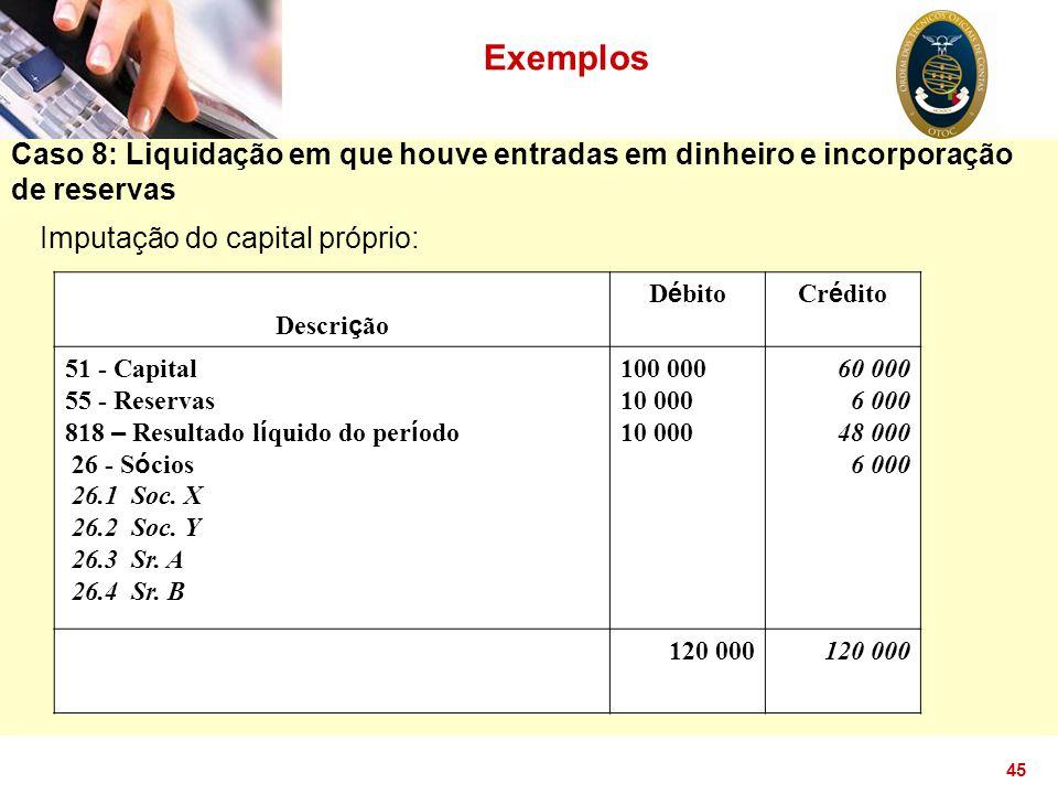 45 Exemplos Caso 8: Liquidação em que houve entradas em dinheiro e incorporação de reservas Imputação do capital próprio: Descri ç ão D é bitoCr é dit