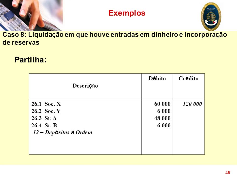 46 Exemplos Caso 8: Liquidação em que houve entradas em dinheiro e incorporação de reservas Partilha: Descri ç ão D é bitoCr é dito 26.1 Soc. X 26.2 S