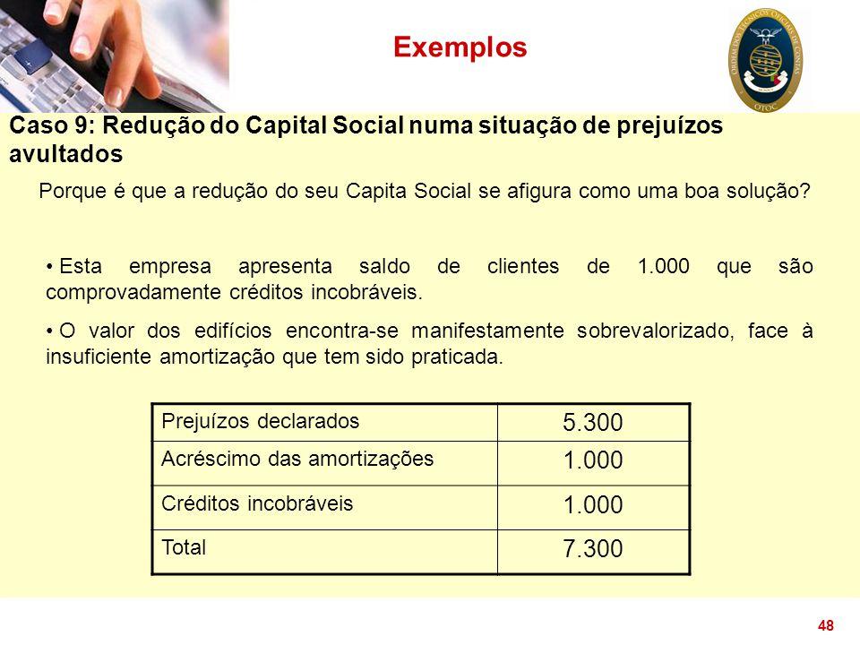 48 Exemplos Caso 9: Redução do Capital Social numa situação de prejuízos avultados Porque é que a redução do seu Capita Social se afigura como uma boa