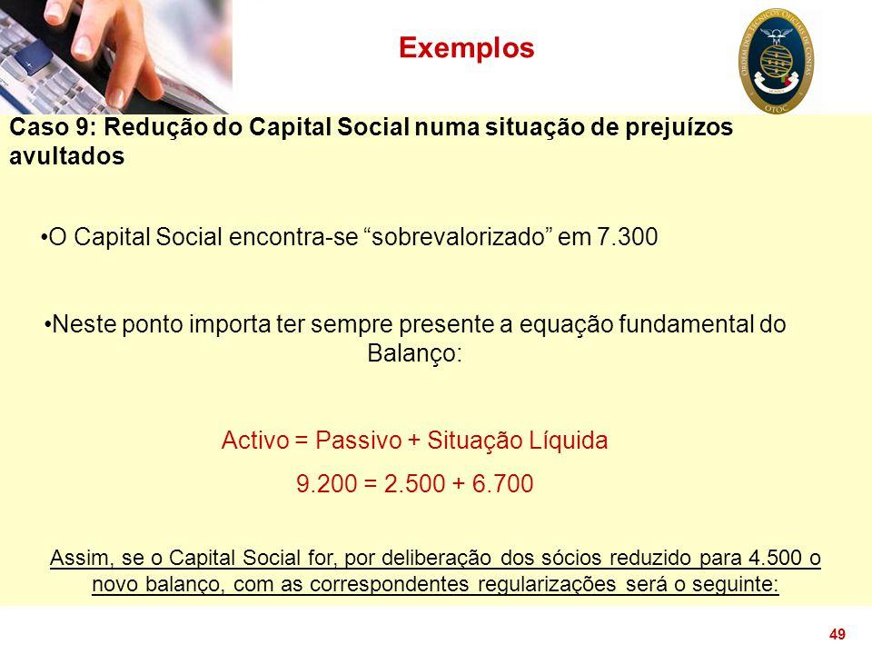 """49 Exemplos Caso 9: Redução do Capital Social numa situação de prejuízos avultados O Capital Social encontra-se """"sobrevalorizado"""" em 7.300 Neste ponto"""