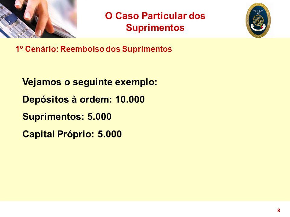 8 O Caso Particular dos Suprimentos 1º Cenário: Reembolso dos Suprimentos Vejamos o seguinte exemplo: Depósitos à ordem: 10.000 Suprimentos: 5.000 Cap