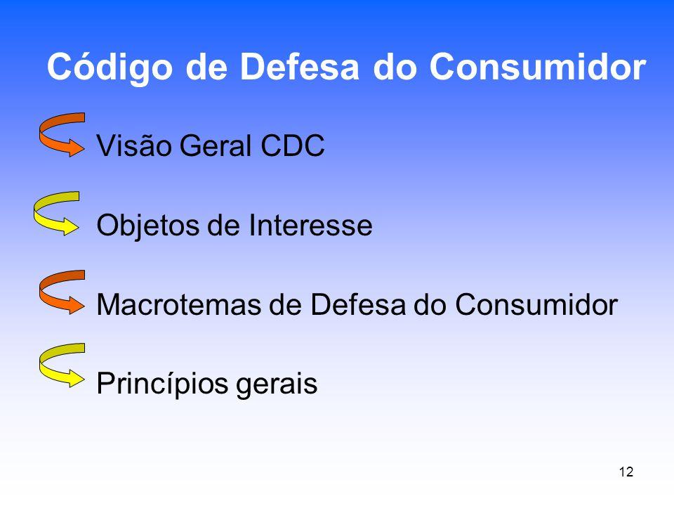12 Visão Geral CDC Objetos de Interesse Macrotemas de Defesa do Consumidor Princípios gerais Código de Defesa do Consumidor