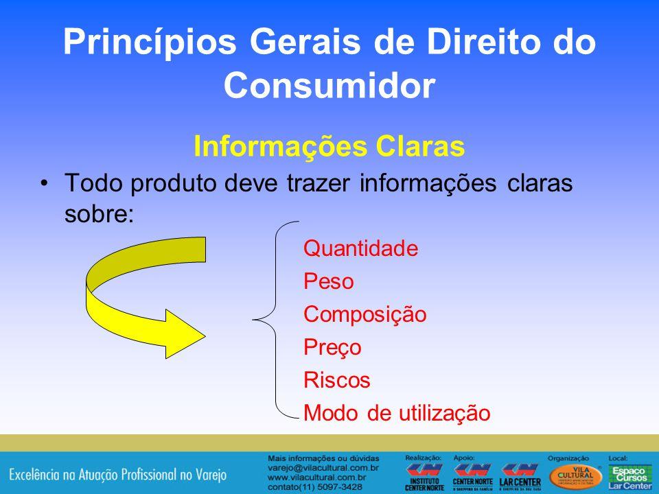 18 Princípios Gerais de Direito do Consumidor Informações Claras Todo produto deve trazer informações claras sobre: Quantidade Peso Composição Preço R