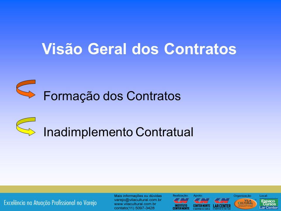 3 Formação dos Contratos Inadimplemento Contratual Visão Geral dos Contratos