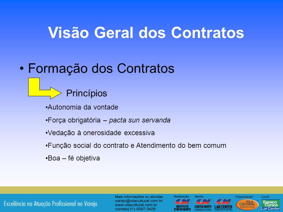 5 Formação dos Contratos Princípios Visão Geral dos Contratos Autonomia da vontade Força obrigatória – pacta sun servanda Vedação à onerosidade excess