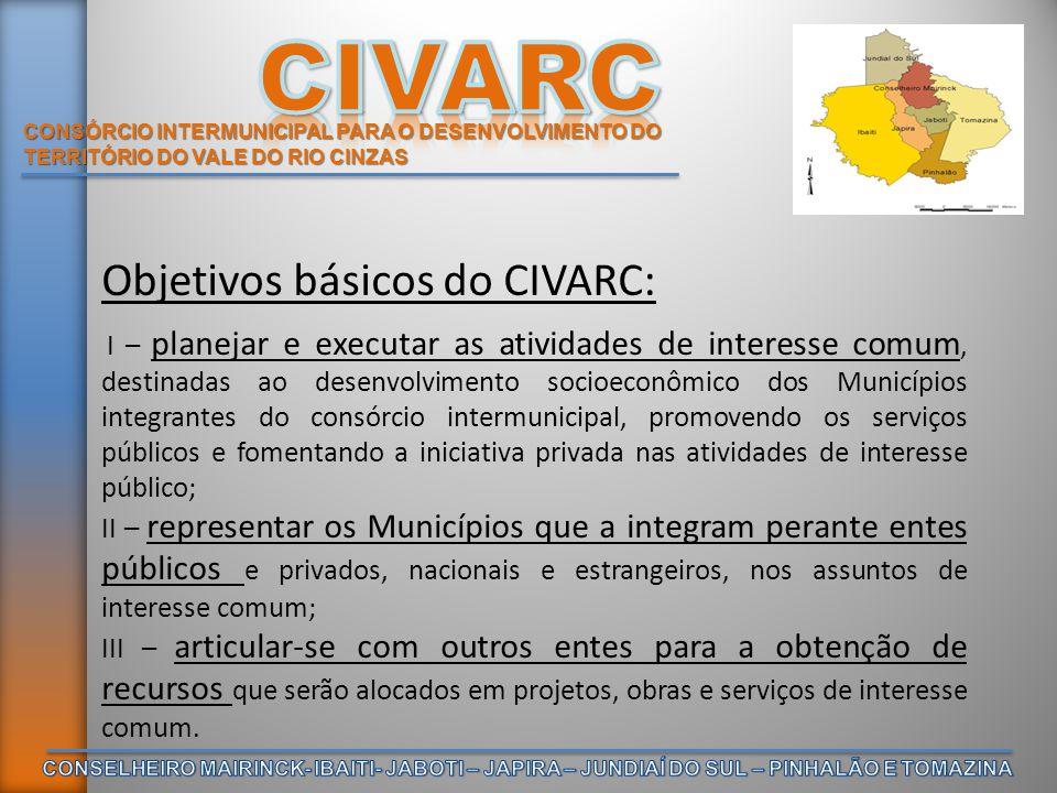 CONSÓRCIO INTERMUNICIPAL PARA O DESENVOLVIMENTO DO TERRITÓRIO DO VALE DO RIO CINZAS Objetivos básicos do CIVARC: I – planejar e executar as atividades