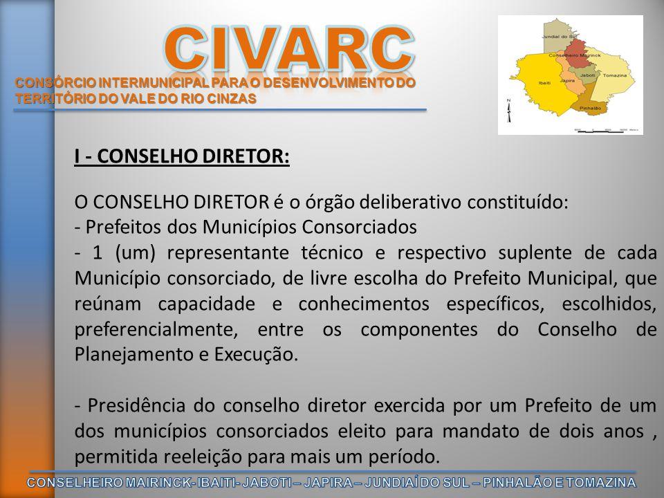 CONSÓRCIO INTERMUNICIPAL PARA O DESENVOLVIMENTO DO TERRITÓRIO DO VALE DO RIO CINZAS I - CONSELHO DIRETOR: O CONSELHO DIRETOR é o órgão deliberativo co