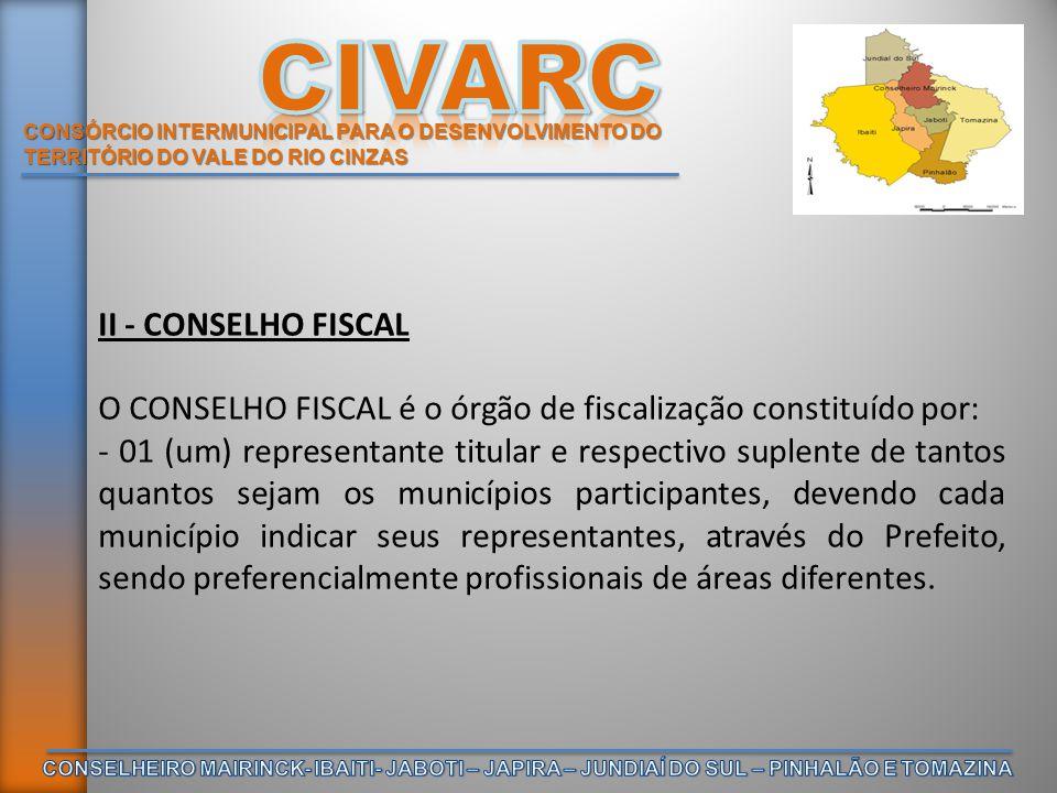 CONSÓRCIO INTERMUNICIPAL PARA O DESENVOLVIMENTO DO TERRITÓRIO DO VALE DO RIO CINZAS II - CONSELHO FISCAL O CONSELHO FISCAL é o órgão de fiscalização c
