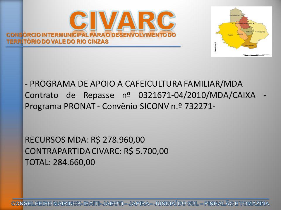 CONSÓRCIO INTERMUNICIPAL PARA O DESENVOLVIMENTO DO TERRITÓRIO DO VALE DO RIO CINZAS - PROGRAMA DE APOIO A CAFEICULTURA FAMILIAR/MDA Contrato de Repass