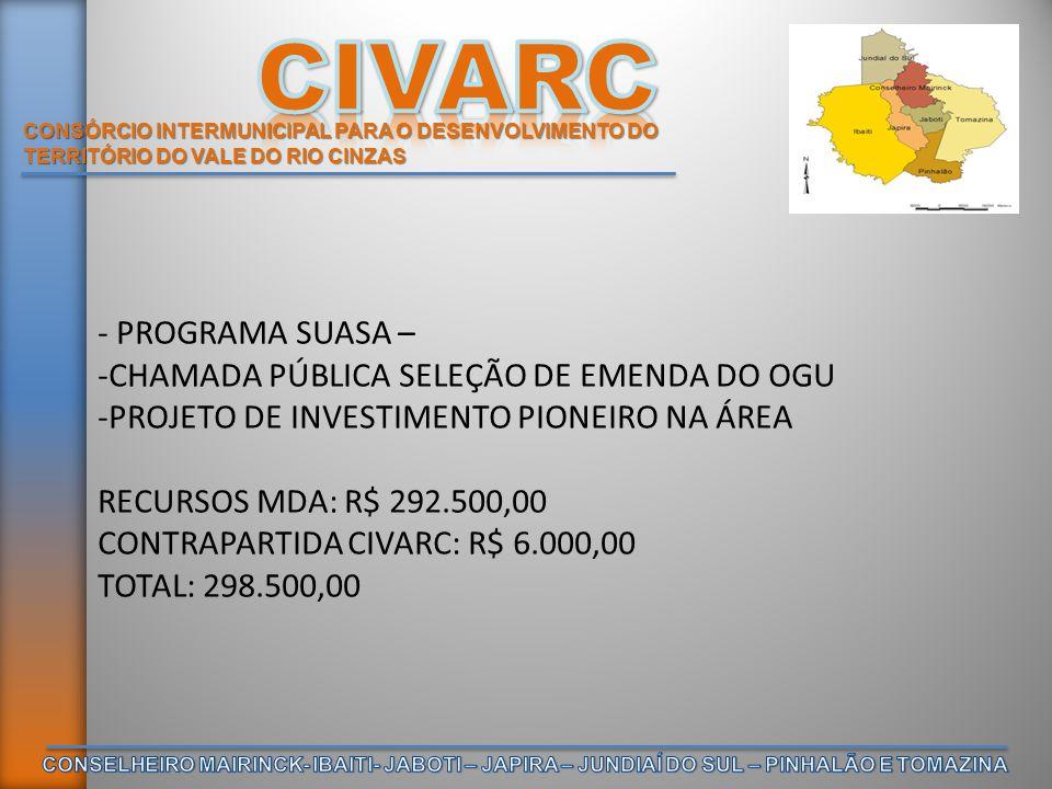 CONSÓRCIO INTERMUNICIPAL PARA O DESENVOLVIMENTO DO TERRITÓRIO DO VALE DO RIO CINZAS - PROGRAMA SUASA – -CHAMADA PÚBLICA SELEÇÃO DE EMENDA DO OGU -PROJ
