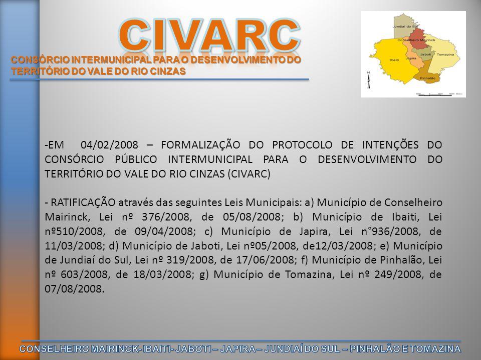 CONSÓRCIO INTERMUNICIPAL PARA O DESENVOLVIMENTO DO TERRITÓRIO DO VALE DO RIO CINZAS FINALIDADE DO CIVARC - Propiciar o desenvolvimento político, econômico e social, sustentável e integrado no território que abrange os Municípios participantes do CIVARC, através de um trabalho conjunto que promova o desenvolvimento local e regional