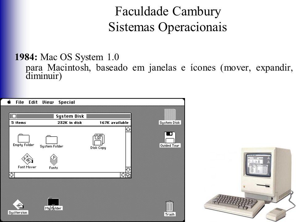 Faculdade Cambury Sistemas Operacionais 1984: Mac OS System 1.0 para Macintosh, baseado em janelas e ícones (mover, expandir, diminuir)