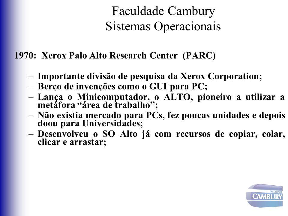 Faculdade Cambury Sistemas Operacionais 1970: Xerox Palo Alto Research Center (PARC) –Importante divisão de pesquisa da Xerox Corporation; –Berço de i