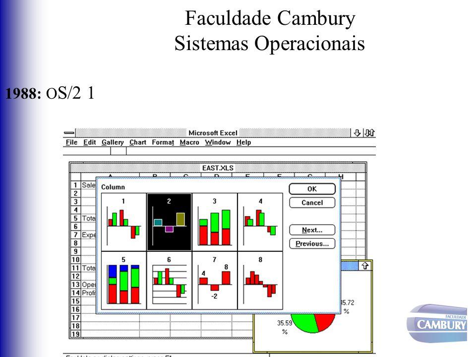 Faculdade Cambury Sistemas Operacionais 1988: O S/2 1